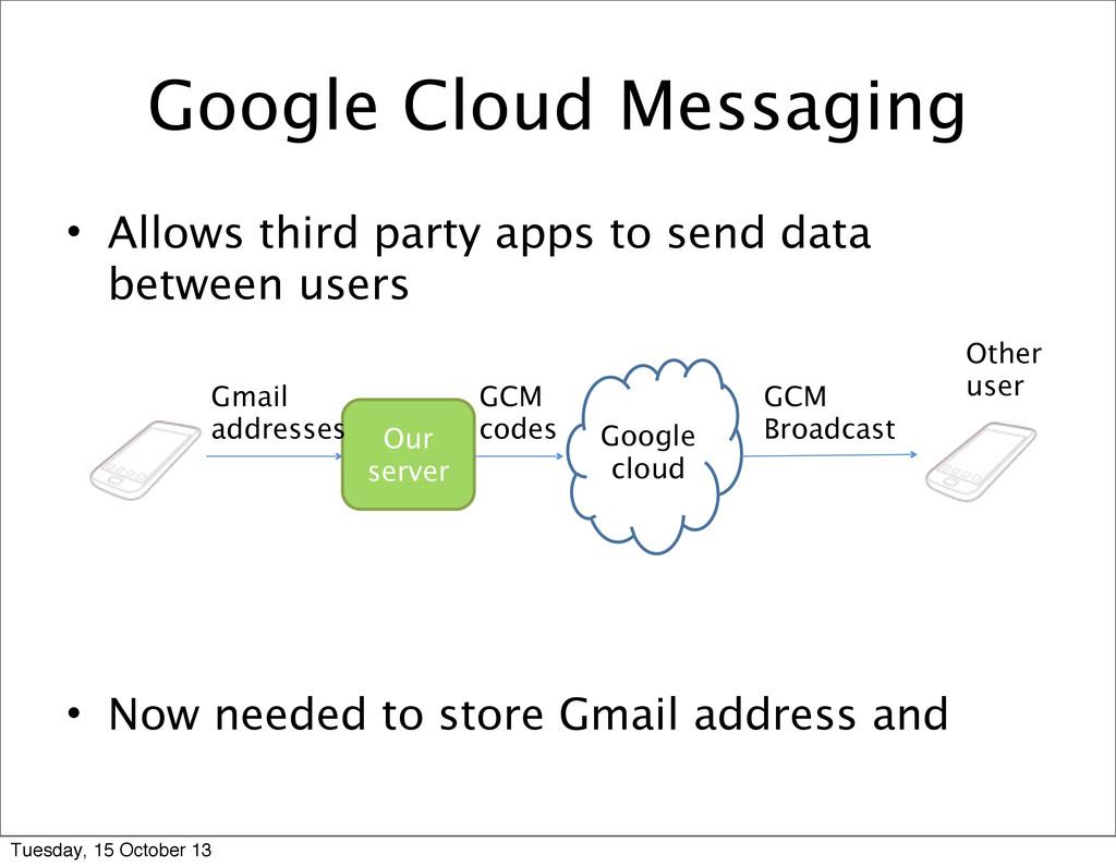 Google Cloud Messaging • Allows third party app...