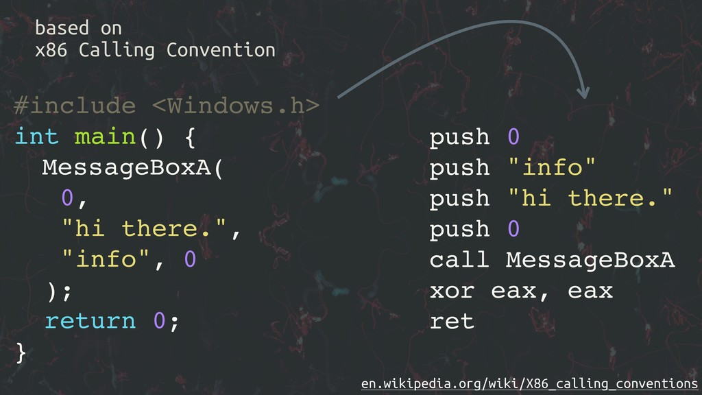 based on x86 Calling Convention #include <Windo...