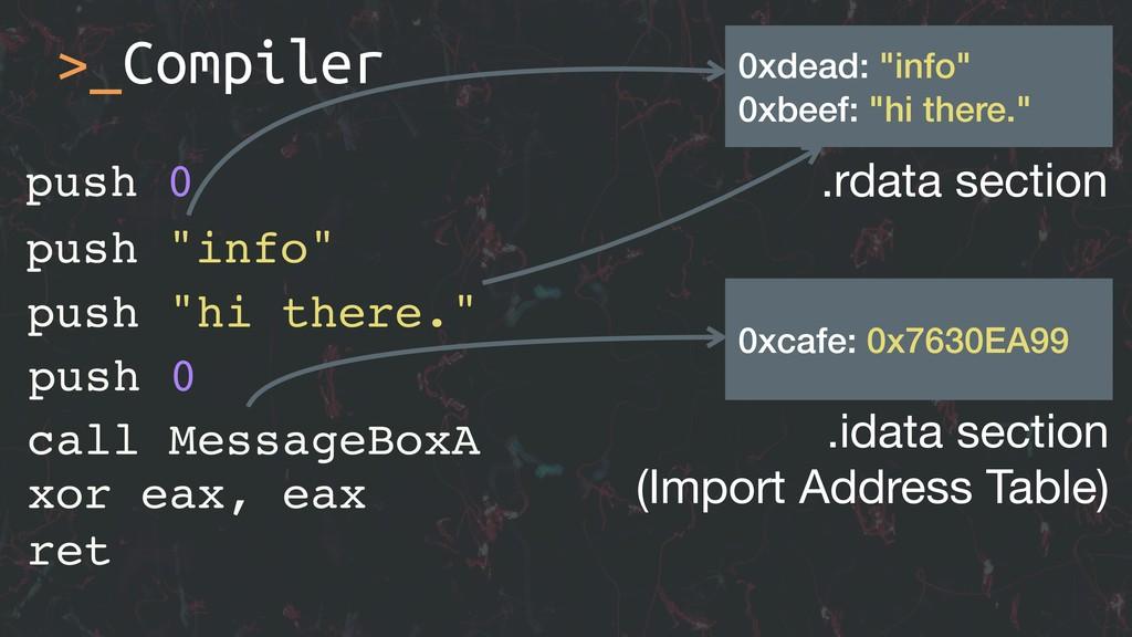 """>_Compiler xor eax, eax ret push 0 push """"info"""" ..."""