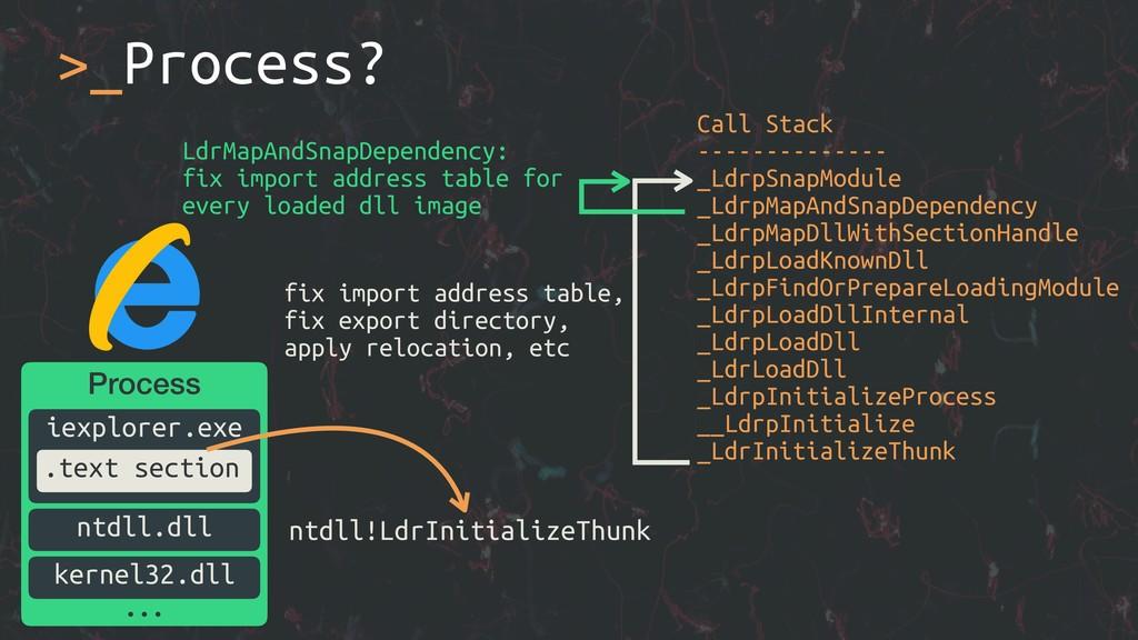 >_Process? Process iexplorer.exe ntdll.dll kern...