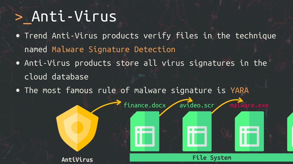 • Trend Anti-Virus products verify files in the...
