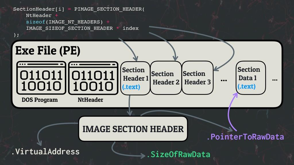 DOS Program NtHeader ... Section Header 1 (.tex...
