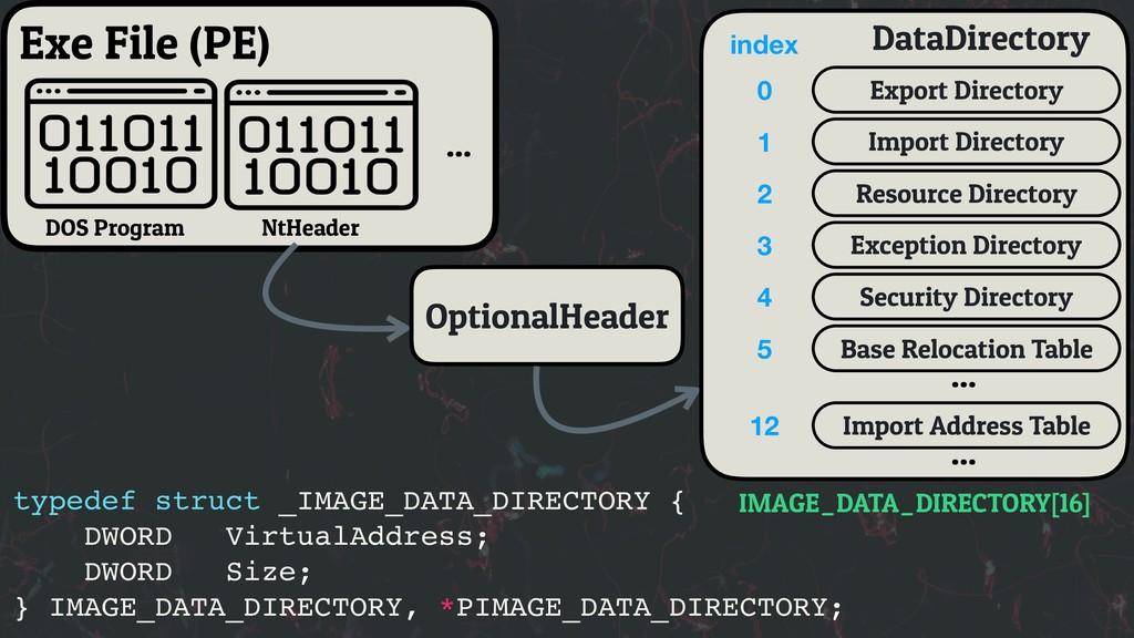 >_ls ./agenda DOS Program OptionalHeader NtHead...