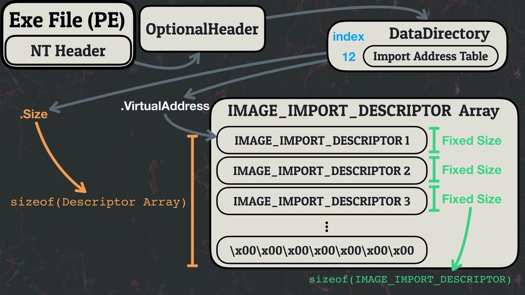 IMAGE_IMPORT_DESCRIPTOR Array IMAGE_IMPORT_DESC...