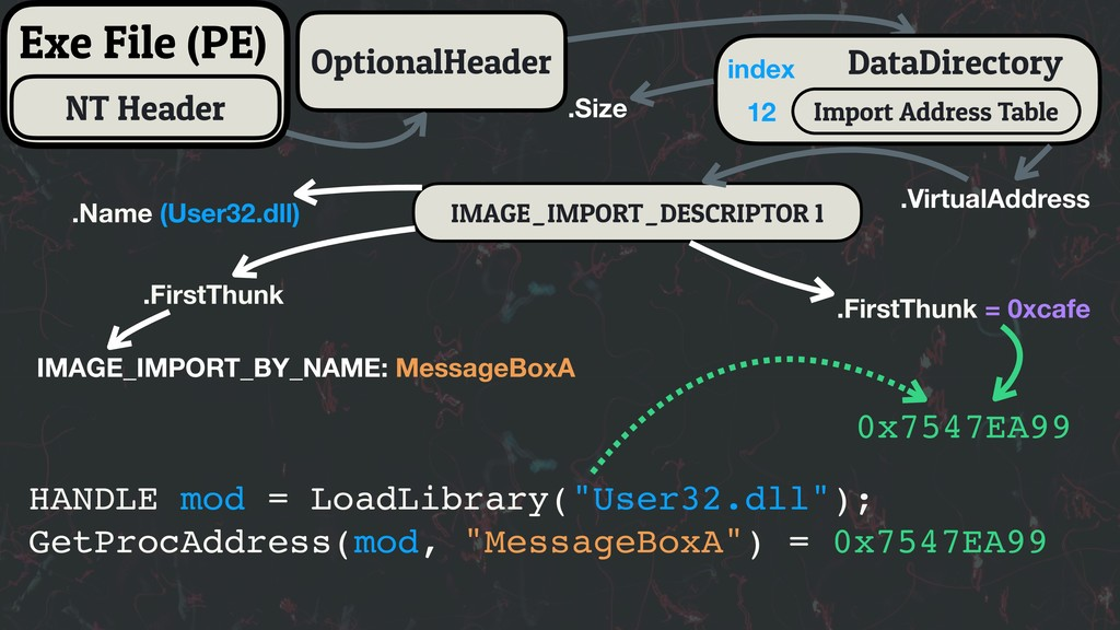 IMAGE_IMPORT_DESCRIPTOR 1 OptionalHeader DataDi...