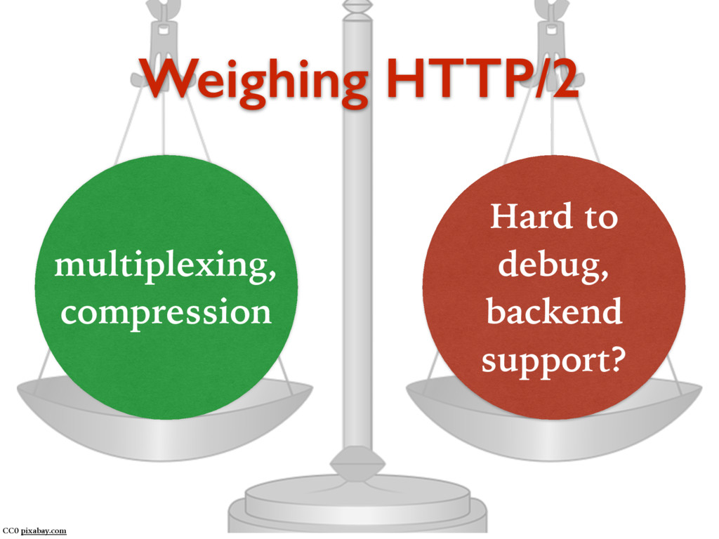 Weighing HTTP/2 CC0 pixabay.com multiplexing, c...