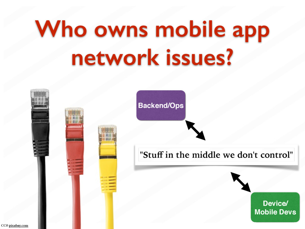 Who owns mobile app network issues? CC0 pixabay...