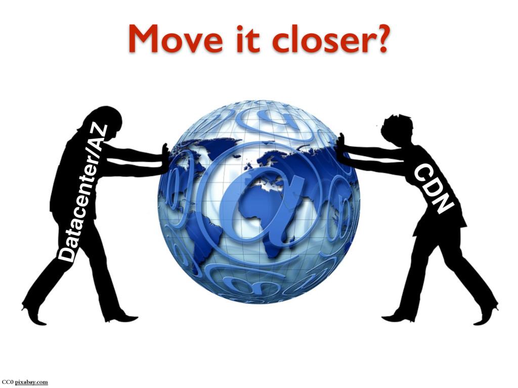 Move it closer? CC0 pixabay.com Datacenter/AZ C...