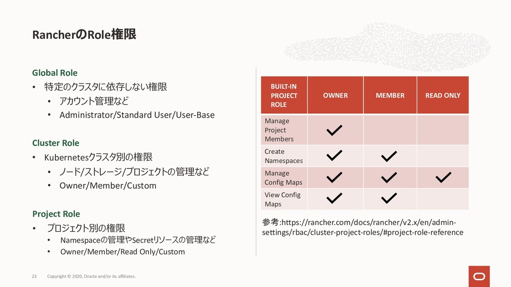 RancherのRole権限 Copyright © 2020, Oracle and/or ...