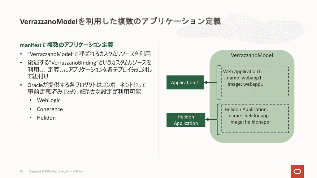 "manifestで複数のアプリケーション定義 • ""VerrazzanoModel""と呼ばれる..."