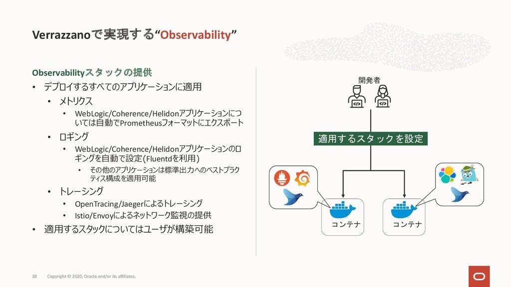 コンテナ Observabilityスタックの提供 • デプロイするすべてのアプリケーションに...