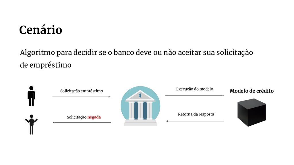 Cenário Algoritmo para decidir se o banco deve ...