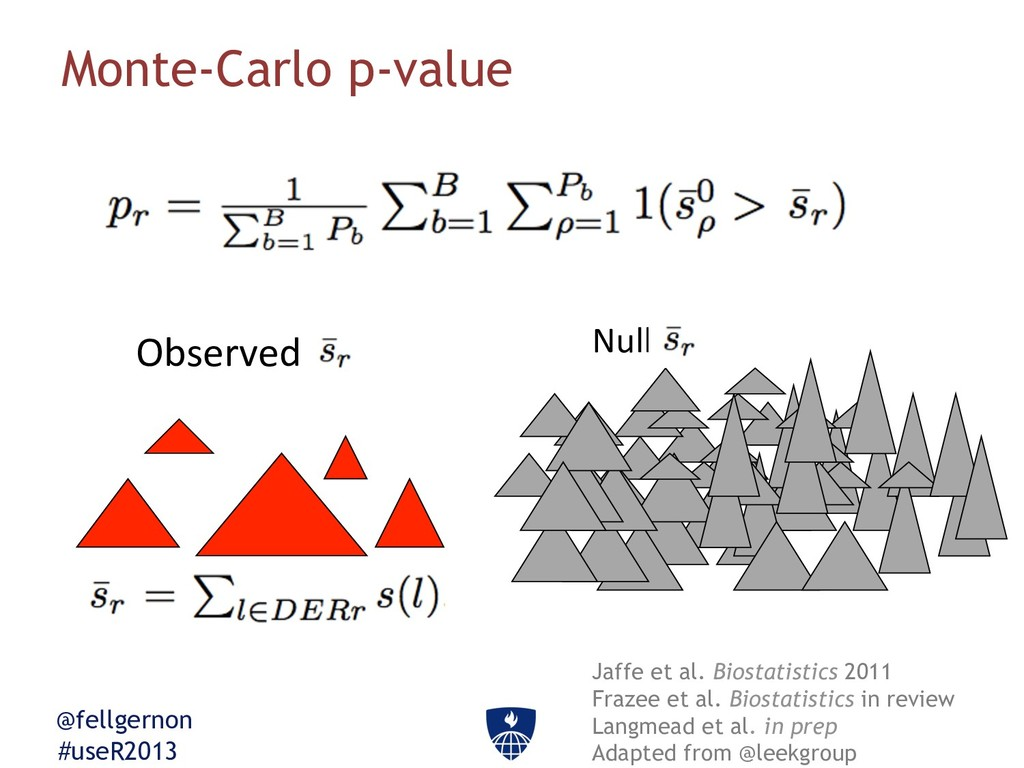 @fellgernon #useR2013 Monte-Carlo p-value Obser...