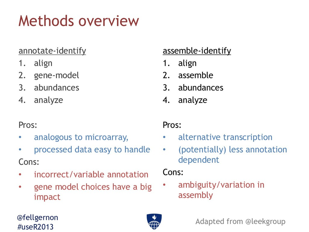 @fellgernon #useR2013 Methods overview annotate...