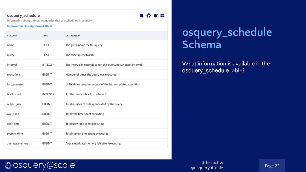 osquery_schedule Schema What information is ava...