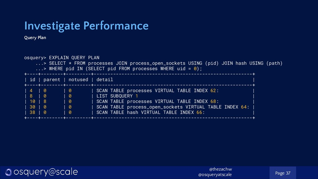 Investigate Performance Query Plan osquery> EXP...