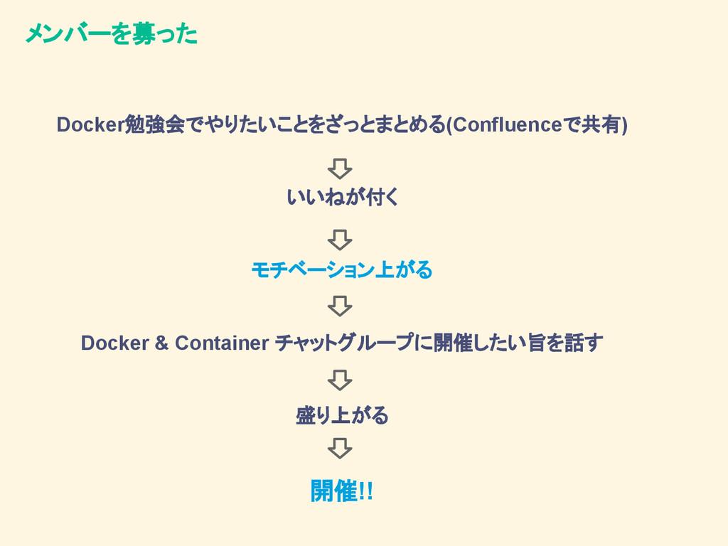 メンバーを募った Docker勉強会でやりたいことをざっとまとめる(Confluenceで共有...