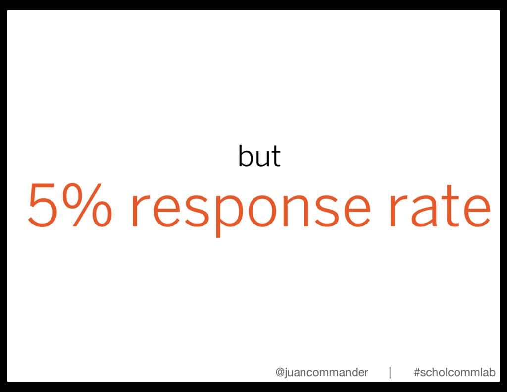 but 5% response rate @juancommander | #scholcom...