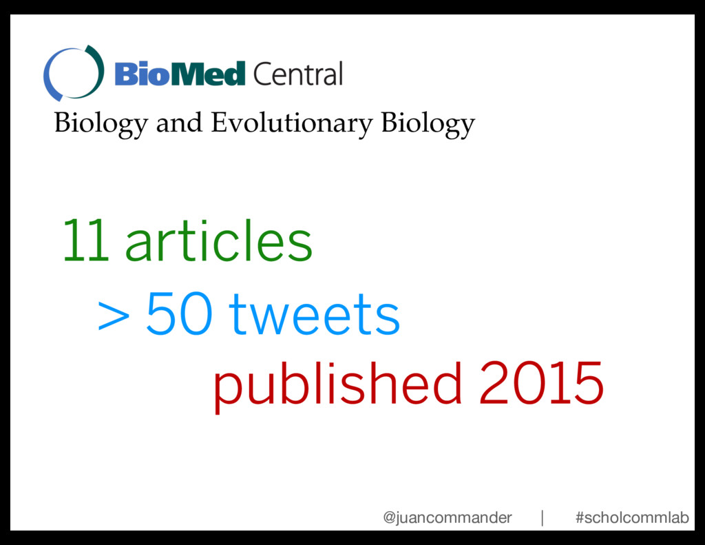 Biology and Evolutionary Biology 11 articles > ...