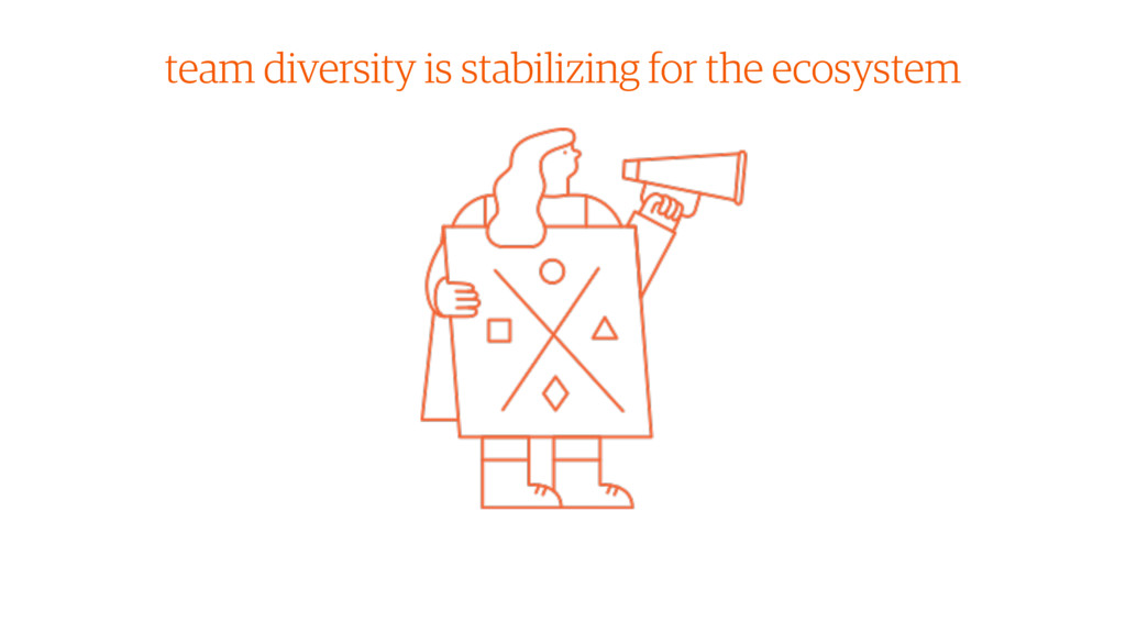 team diversity is stabilizing for the ecosystem