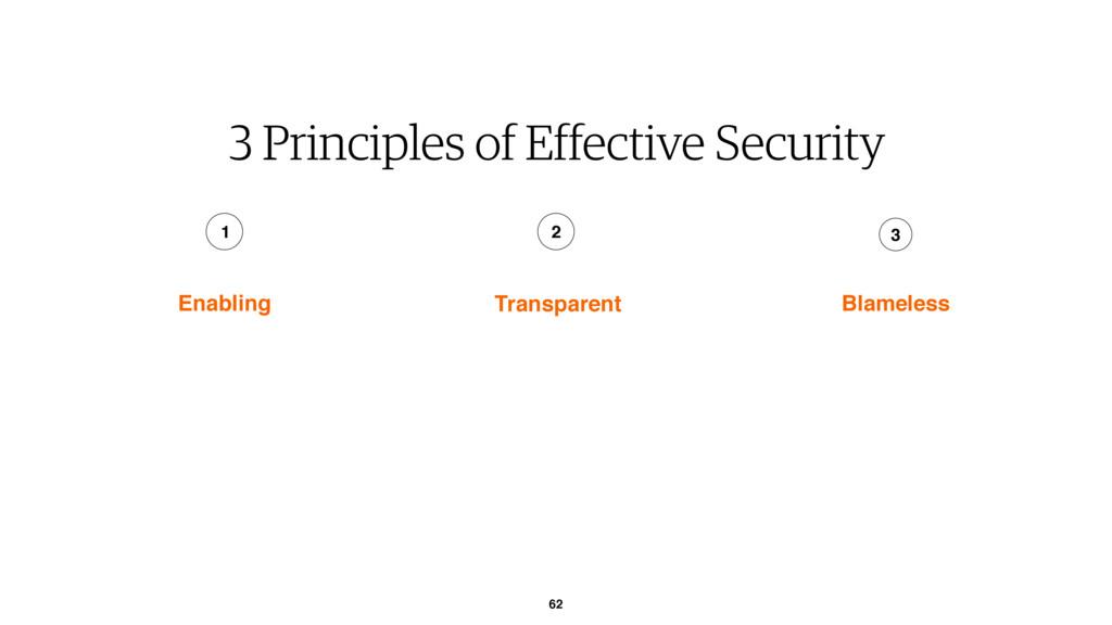 3 2 1 62 Transparent Enabling Blameless 3 Princ...