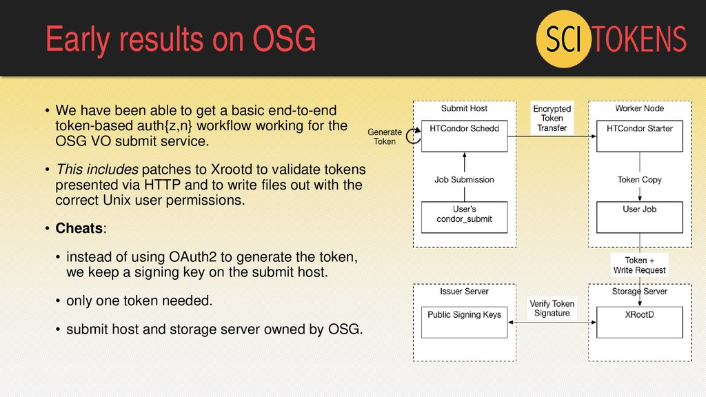 Early results on OSG • We have been able to get...