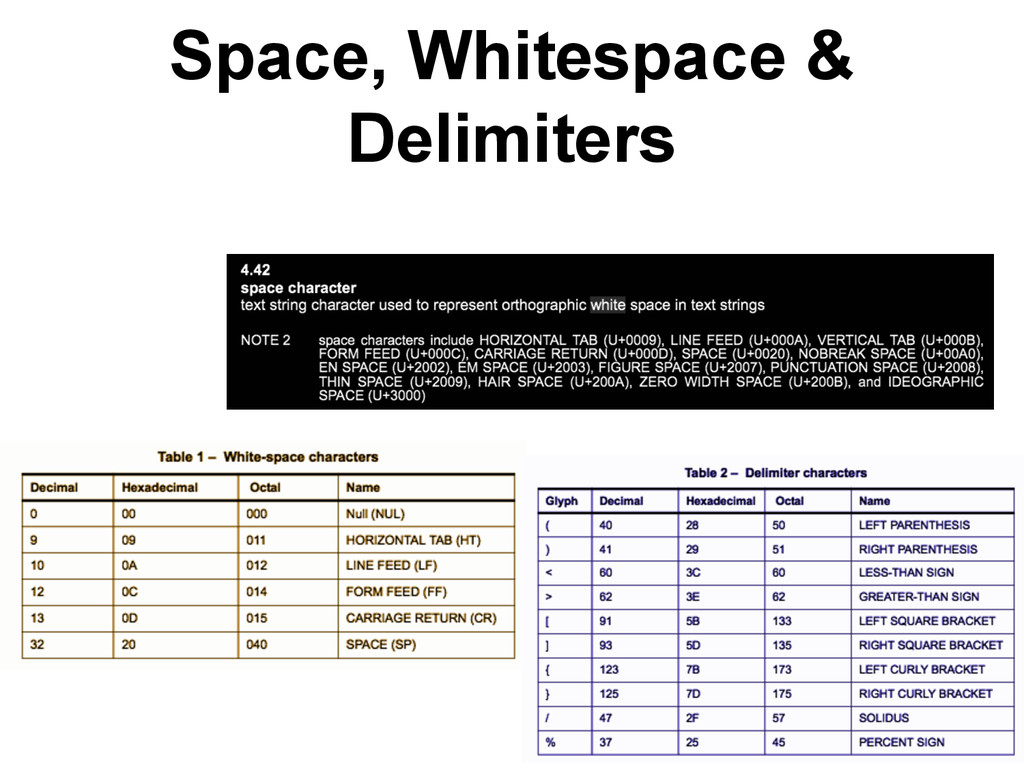 Space, Whitespace & Delimiters