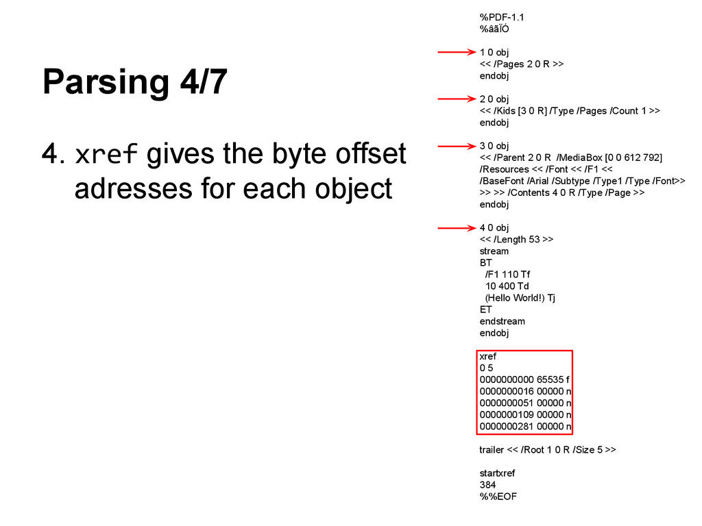 Parsing 4/7 4. xref gives the byte offset adres...