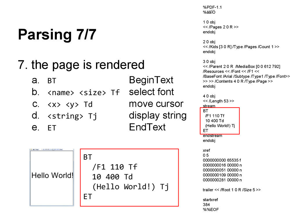 7. the page is rendered a. BT BeginText b. <nam...