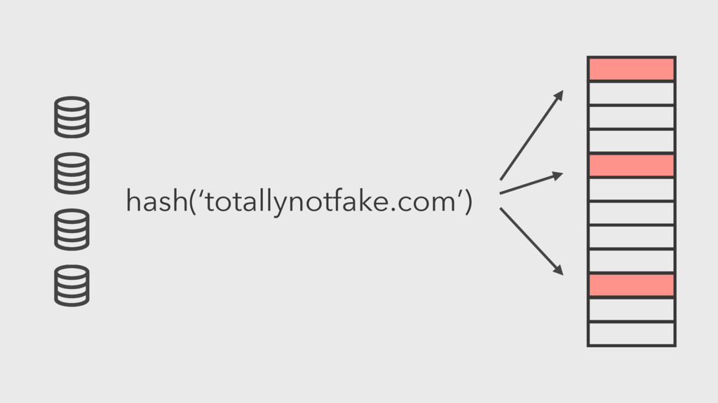 hash('totallynotfake.com')
