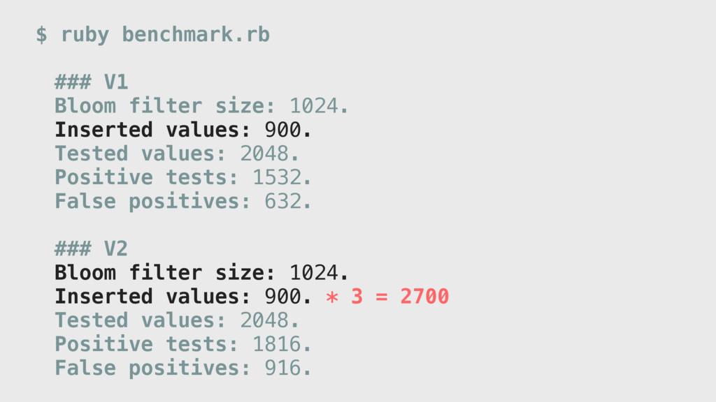 $ ruby benchmark.rb ### V1 Bloom filter size: 1...