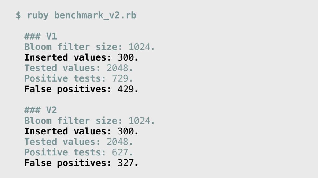 $ ruby benchmark_v2.rb ### V1 Bloom filter size...