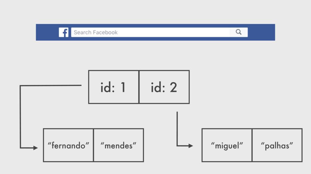 "id: 1 id: 2 ""fernando"" ""mendes"" ""miguel"" ""palha..."