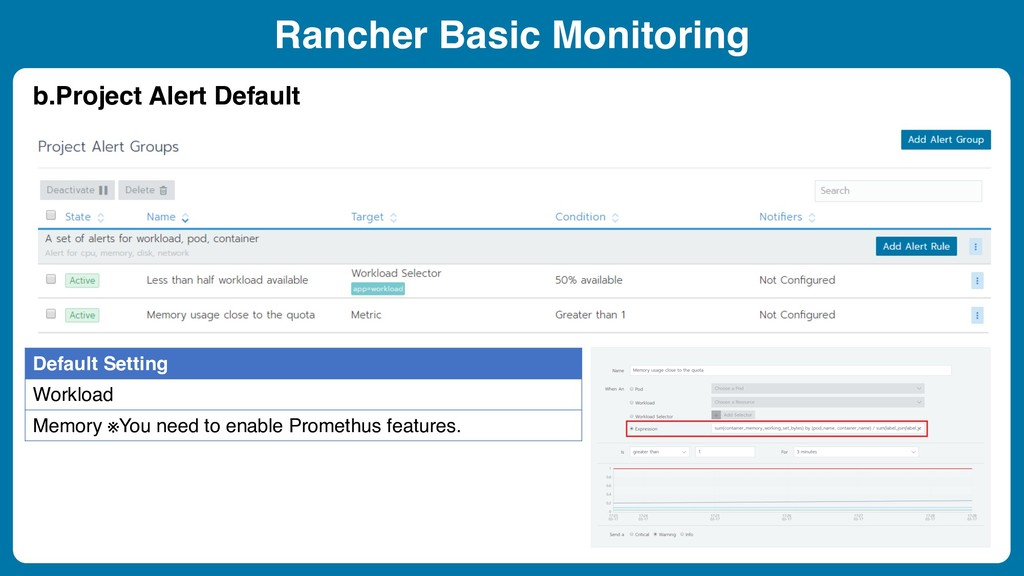 Rancher Basic Monitoring Default Setting Worklo...