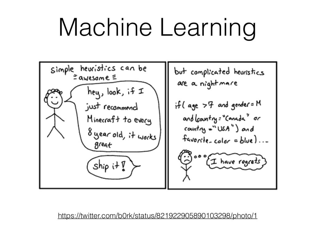 Machine Learning https://twitter.com/b0rk/statu...