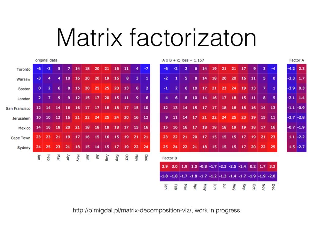 Matrix factorizaton http://p.migdal.pl/matrix-d...