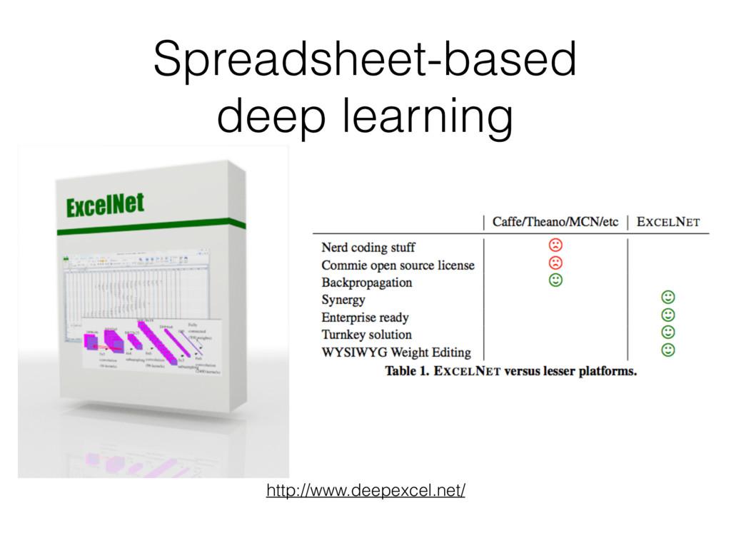 Spreadsheet-based deep learning http://www.deep...