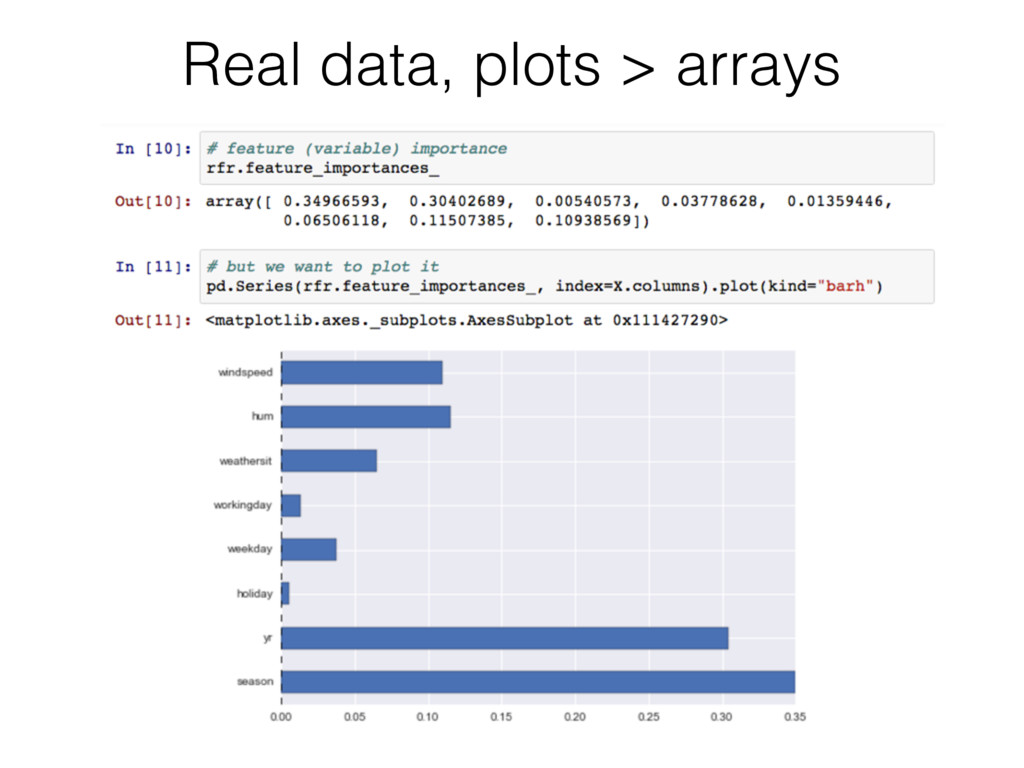 Real data, plots > arrays
