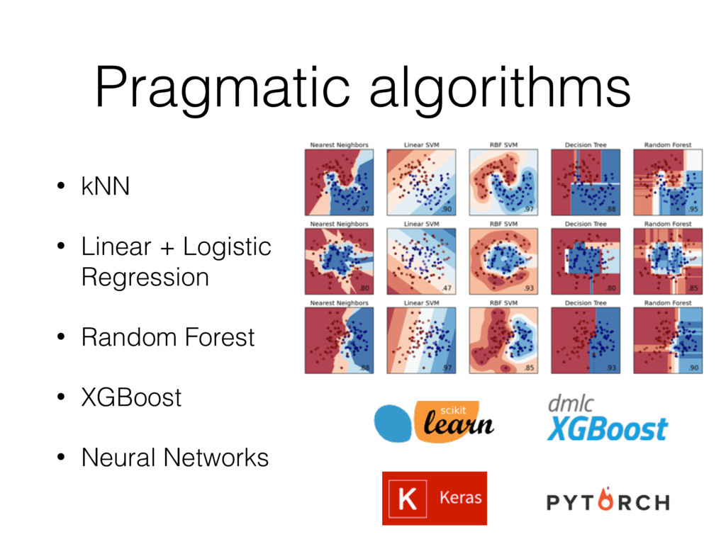 Pragmatic algorithms • kNN • Linear + Logistic...