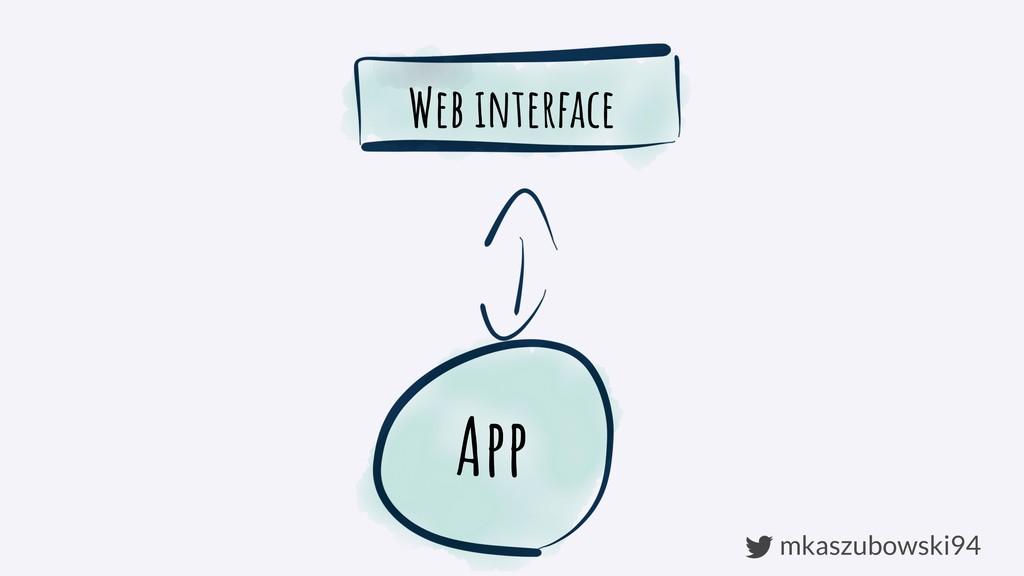 mkaszubowski94 App Web interface
