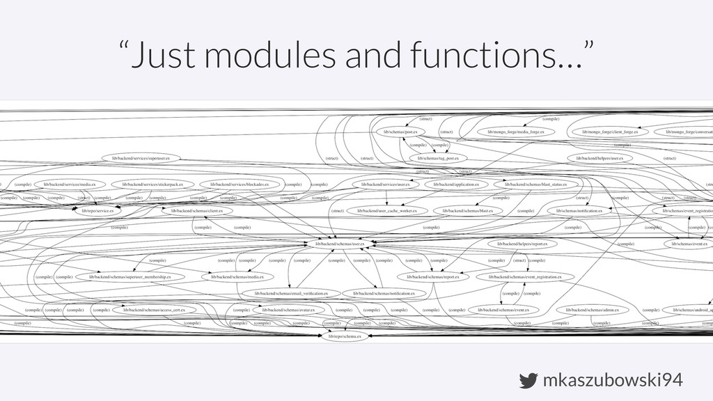 "mkaszubowski94 ""Just modules and functions…"""