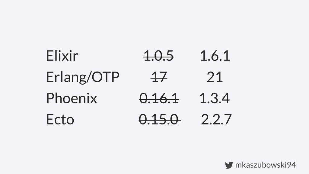 mkaszubowski94 Elixir 1.0.5 1.6.1 Erlang/OTP 17...