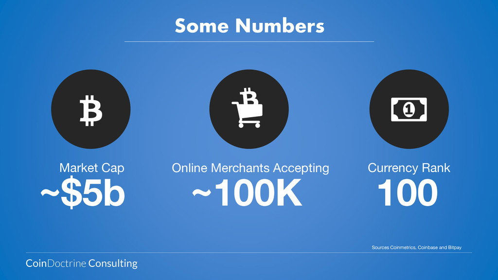 ~$5b Market Cap ~100K Online Merchants Acceptin...