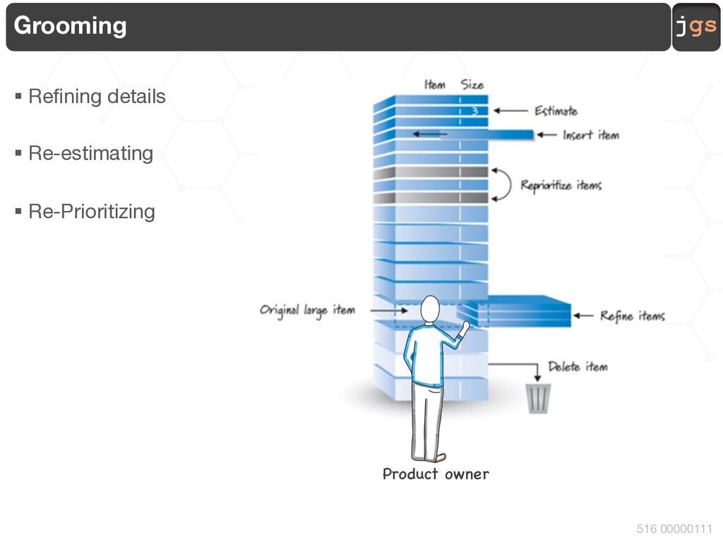 jgs 516 00000111 Grooming § Refining details § ...