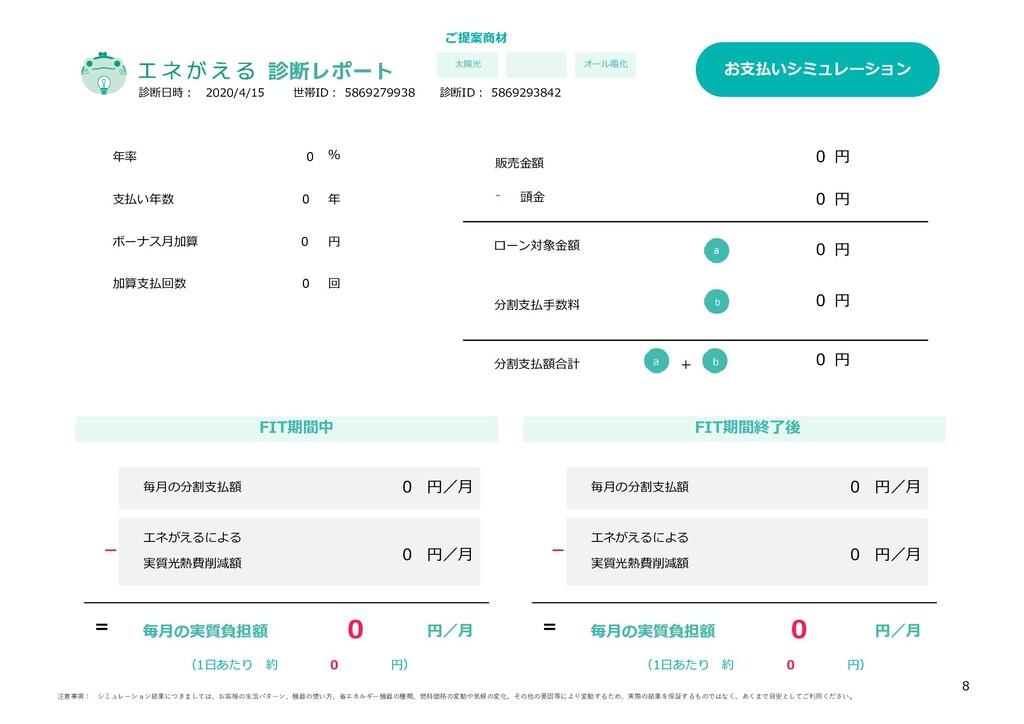 ご提案商材 円/月 円/月 毎月の分割支払額 0 0 - 販売金額 頭金 ローン対象金額 0 ...
