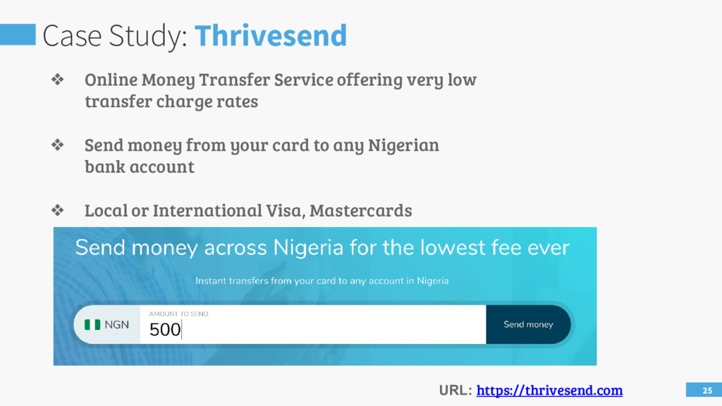 Case Study: Thrivesend 25 ❖ Online Money Transf...