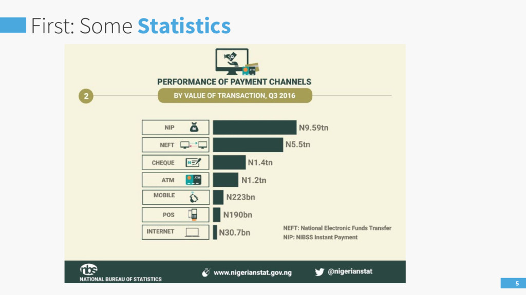 First: Some Statistics 5
