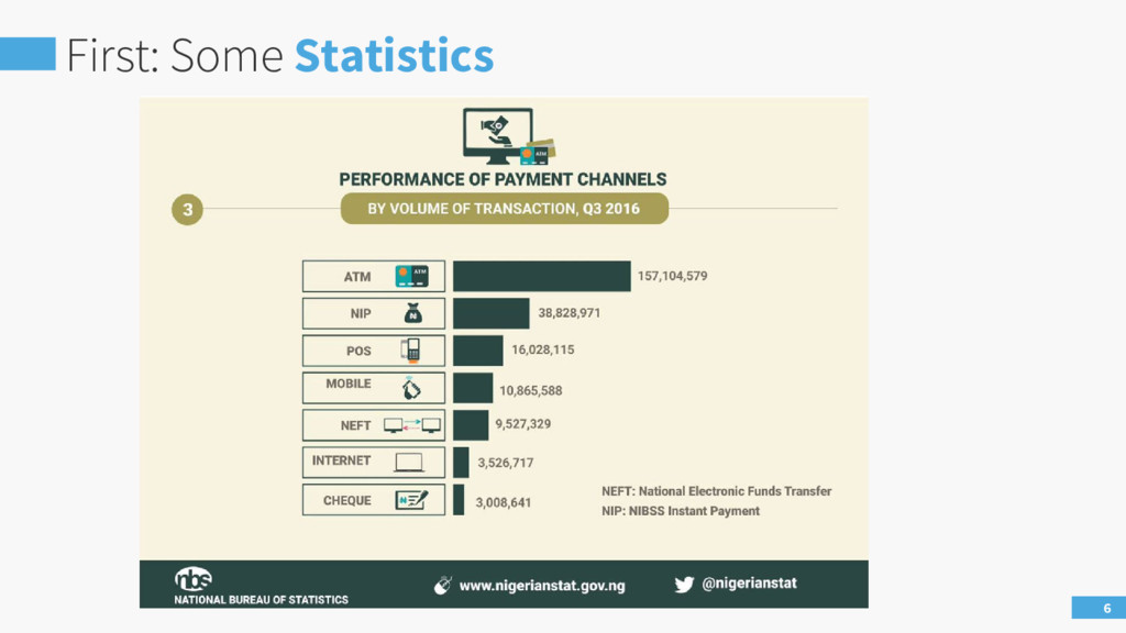 First: Some Statistics 6