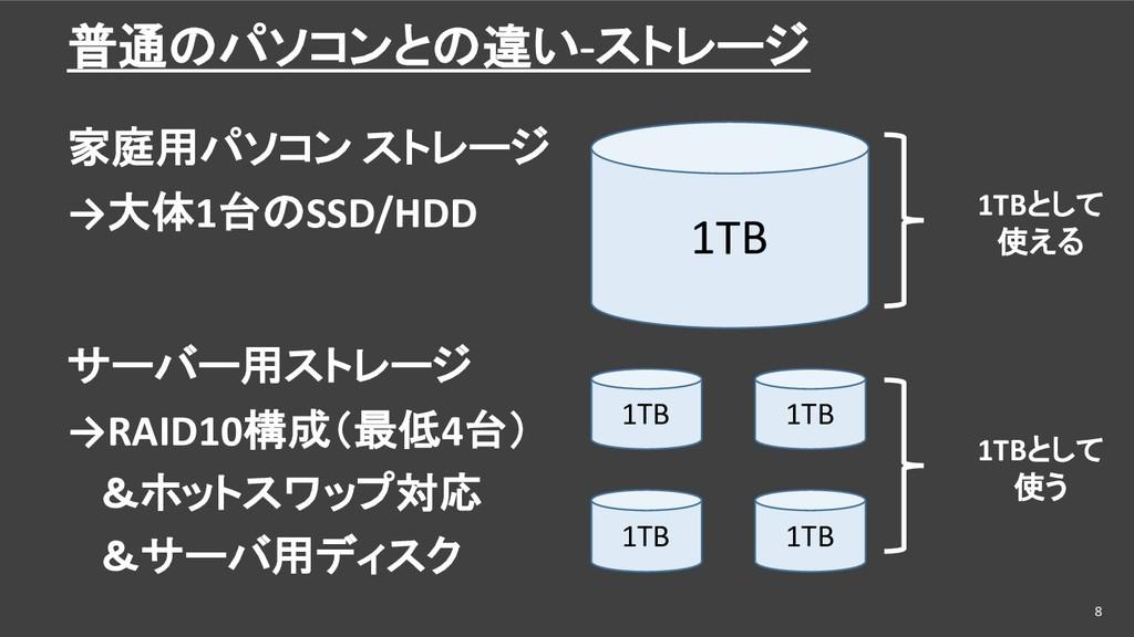 普通のパソコンとの違い-ストレージ 家庭用パソコン ストレージ →大体1台のSSD/HDD 8...