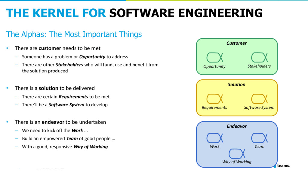 Creating winning teams. THE KERNEL FOR SOFTWARE...